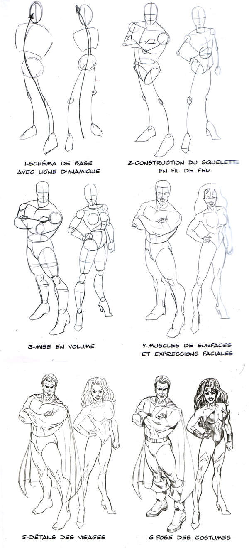 comment dessiner des manga etape par etape
